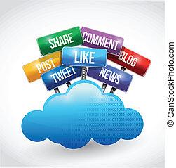 services, média, social, nuage, calculer
