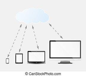 services, multimédia, appareils, nuage