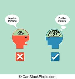 signe, pensée, homme affaires, symbole, idée, .creative, cerveau, positif, idées, négatif, plat, concept, design., inspiration