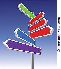 signes directionnels
