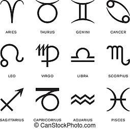 signes zodiaque