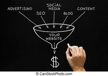 site web, commercialisation, concept, tableau noir