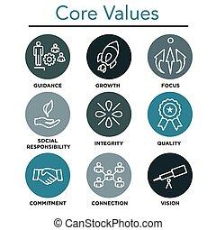 sites web, compagnie, ou, valeurs, icônes, infographics, contour, noyau