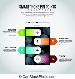 smartphone, infographic, épingle, points