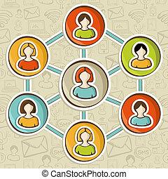 social, commercialisation, interaction, réseaux, ligne