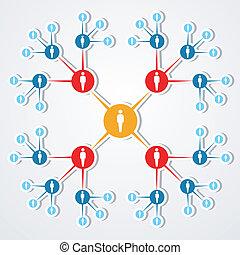 social, toile, diagram., réseau, commercialisation