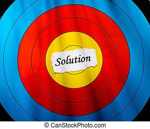 solution, cible
