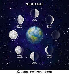 sombre, phases lune, bleu, cercle, fond