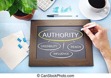 sources, autorité