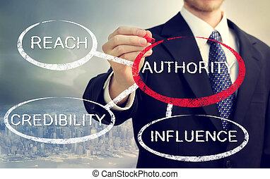 sources, sien, autorité