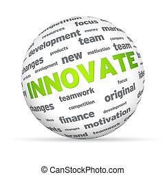 sphère, innover
