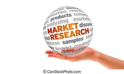 sphère, mot, étude de marché