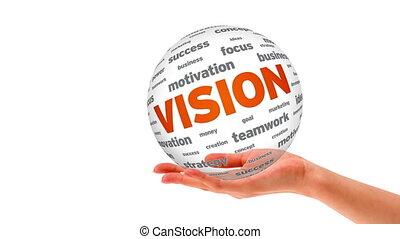 sphère, mot, vision