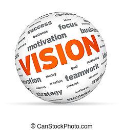 sphère, vision, business