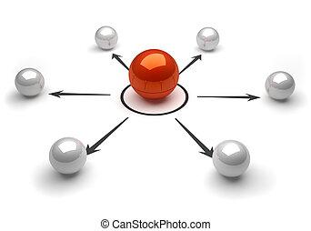 sphères, réseau