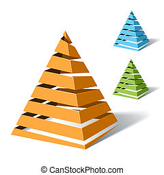 spirale, pyramides
