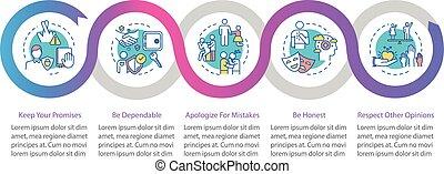 steps., données, 5, linéaire, valeurs, présentation, flot travail, visualisation, ami, elements., infographic, conception, processus, bon, vecteur, template., disposition, honnête, timeline, icônes, être, chart.
