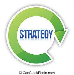 stratégie, conception, illustration, cycle