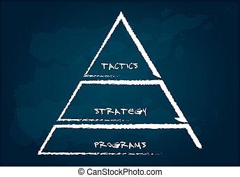 stratégie, pyramide, business