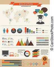 style, ensemble, conception, retro, infographics, education