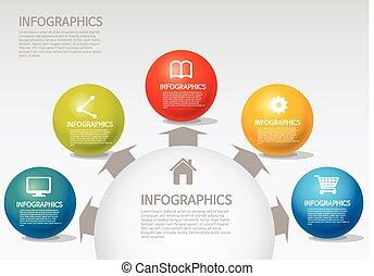 style, sprea, sphère, -, info-graphic