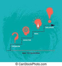 success., solution., idée, vecteur, manière, analyse, problème