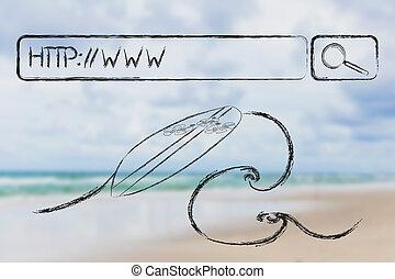 surfer enchaînement