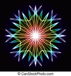 symétrique, résumé, modèle fleur
