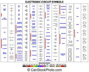 symboles, circuit électronique