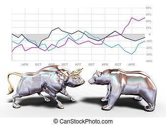 symboles, marché, diagramme croissance, ours, taureau, stockage