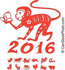 symboles, singe, chinois, année