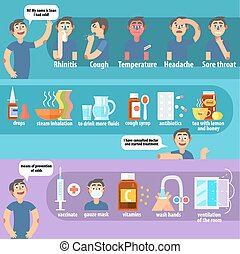 symptômes, illustration, vecteur, traitement, froid, prévention