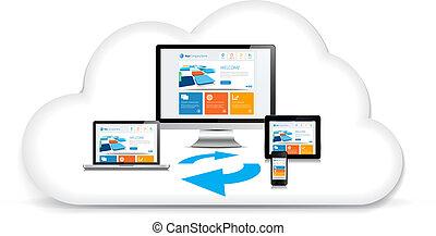 syncing, multimédia, données, nuage