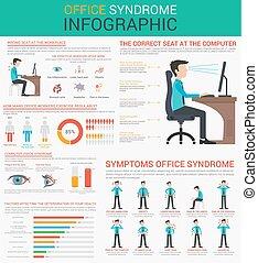 syndrome, bureau, diagrammes, graphiques, conception, infographics, graphiques, présentation