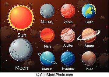 système solaire, galaxie