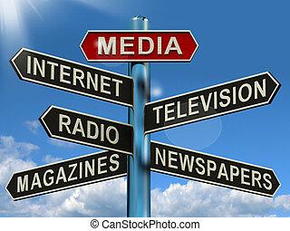 tã©lã©viseur, média, projection, magazines, internet, journaux, poteau indicateur