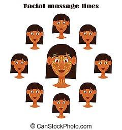 tête, femme, caractère, isolé, figure, ensemble, images, masage