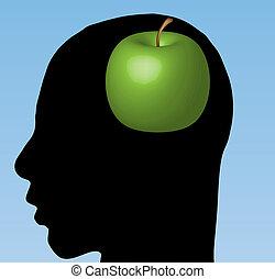 tête, pomme