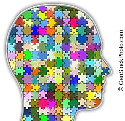 tête, psychologie