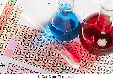 table, produits chimiques, périodique