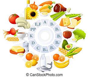 table, vitamines