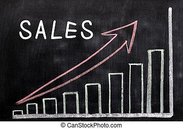 tableau noir, diagrammes, ventes, craie, écrit, croissance