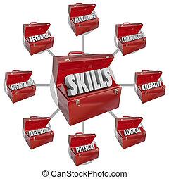 techniques, boîtes outils, désirable, embauche, métier, caractéristiques