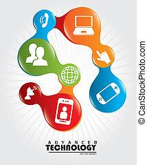 technologie, avancé