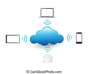 technologie, nuage, conception, computing., illustration