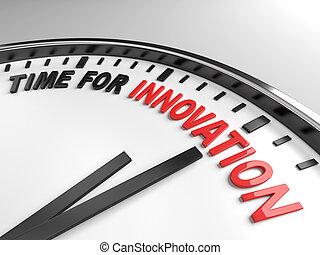 temps, innovation