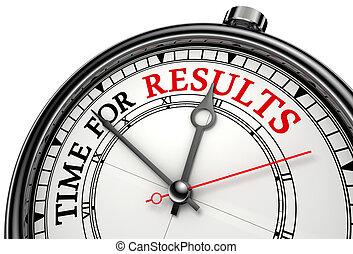 temps, résultats, concept, horloge