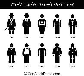 tendance, timeline, mode, habillement, homme