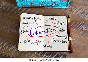 texte, education, manuscrit