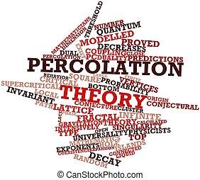 théorie, percolation